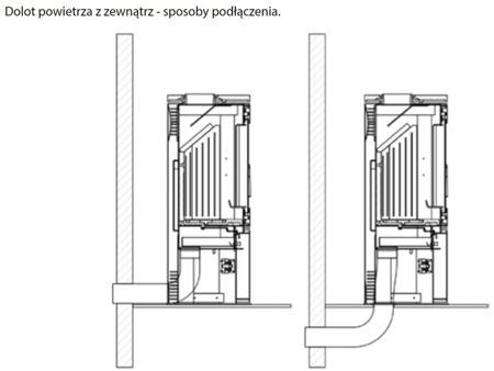 KONS Piec wolnostojący koza 8kW Proton z wylotem spalin fi 150 - spełnia anty-smogowy EkoProjekt 30071235