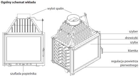 KONS Wkład kominkowy 12kW Nadia Gilotyna (szyba prosta, drzwi podnoszone do góry) - spełnia anty-smgowy EkoProjekt 30046761