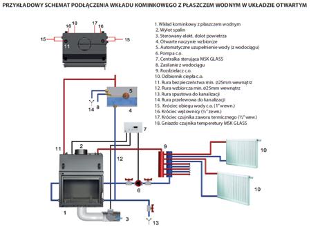 KONS Wkład kominkowy 8kW AQUARIO M8 PW GLASS z płaszczem wodnym, wężownicą (szyba prosta) - spełnia anty-smogowy EkoProjekt 30065528