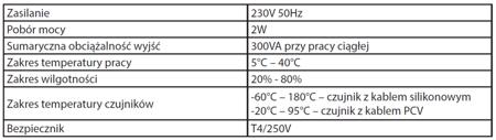 Mikroprocesorowy sterownik kominka MSK PLUS z przepustnicą fi 100 30041761
