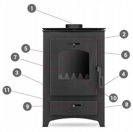 Piec wolnostojący 26kW z płaszczem wodnym (kolor: czarny grafit) - spełnia anty-smogowy EkoProjekt 99650366