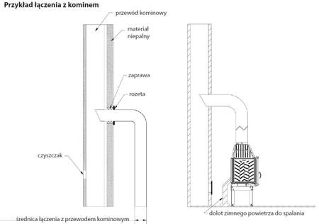 Wkład kominkowy 12kW Nadia Gilotyna (szyba prosta, drzwi podnoszone do góry) - spełnia anty-smgowy EkoProjekt 30046761